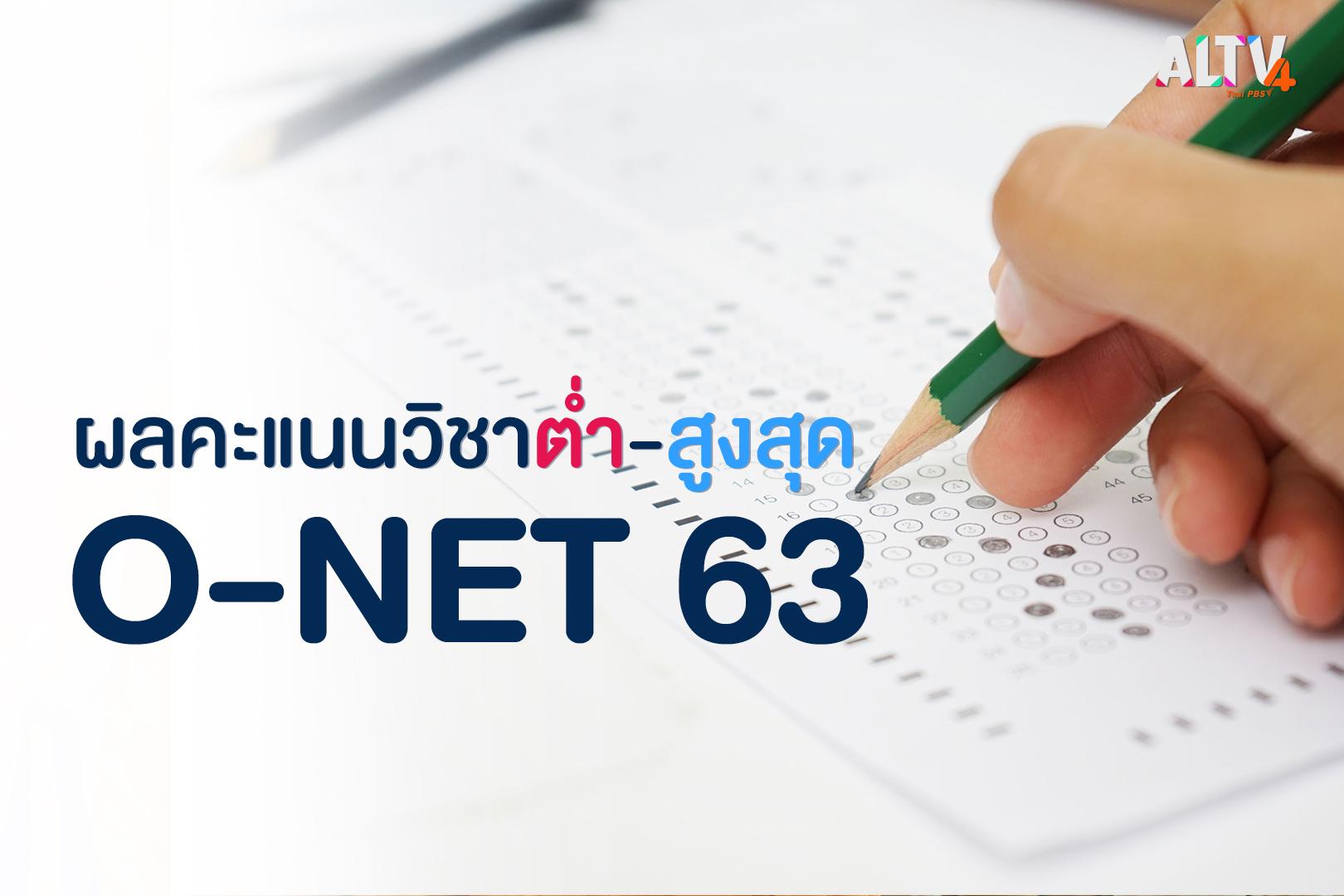 ผลสอบ O-NET 63 พบวิชาคณิต วิทย์ ภาษาอังกฤษ คะแนนเฉลี่ยต่ำสุดไม่ถึงร้อยละ 30